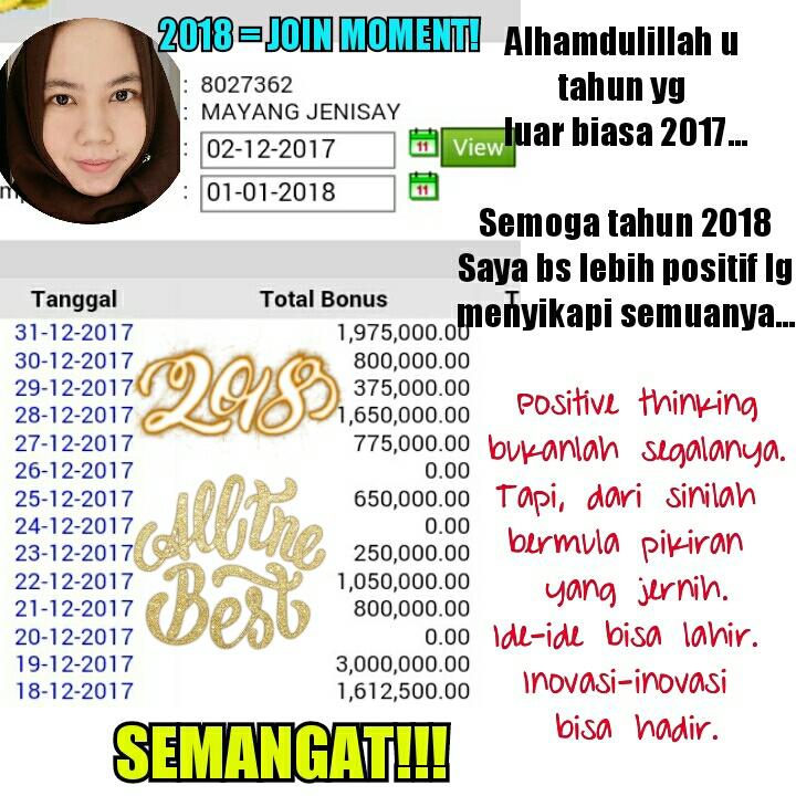 Income harian dari internet
